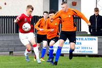 Wick U17s 16 v Fort William U17s 0 21/04/2019