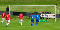 Wick 1 v ICT 4 Friendly Harmsworth Park